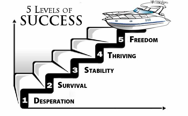 5Levels_success