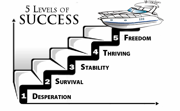5Levels_success